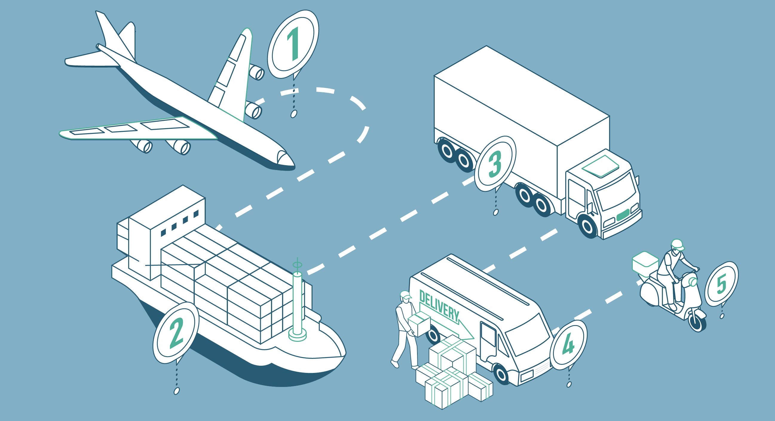 What is multimodal logistics? How do you optimize it?